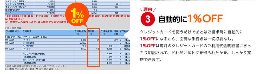 p-oneカードは1%自動OFF