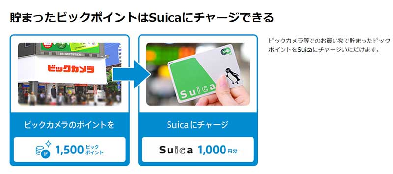 ビックポイントはSuicaにチャージできる